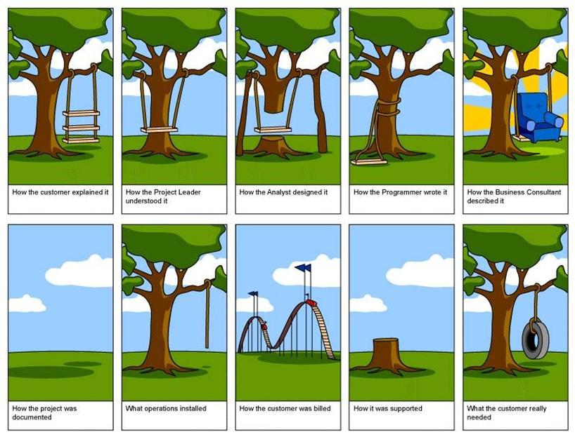 consultant work